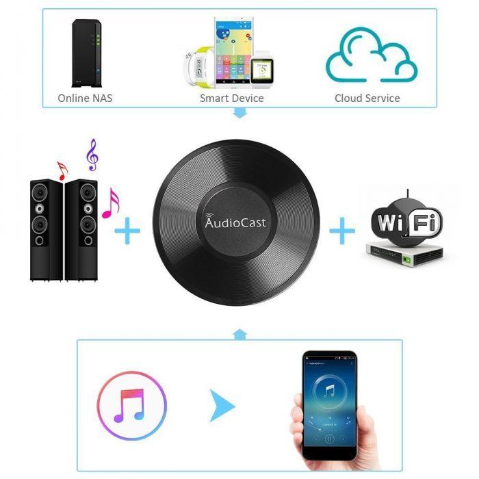 Audiocast multi plataform