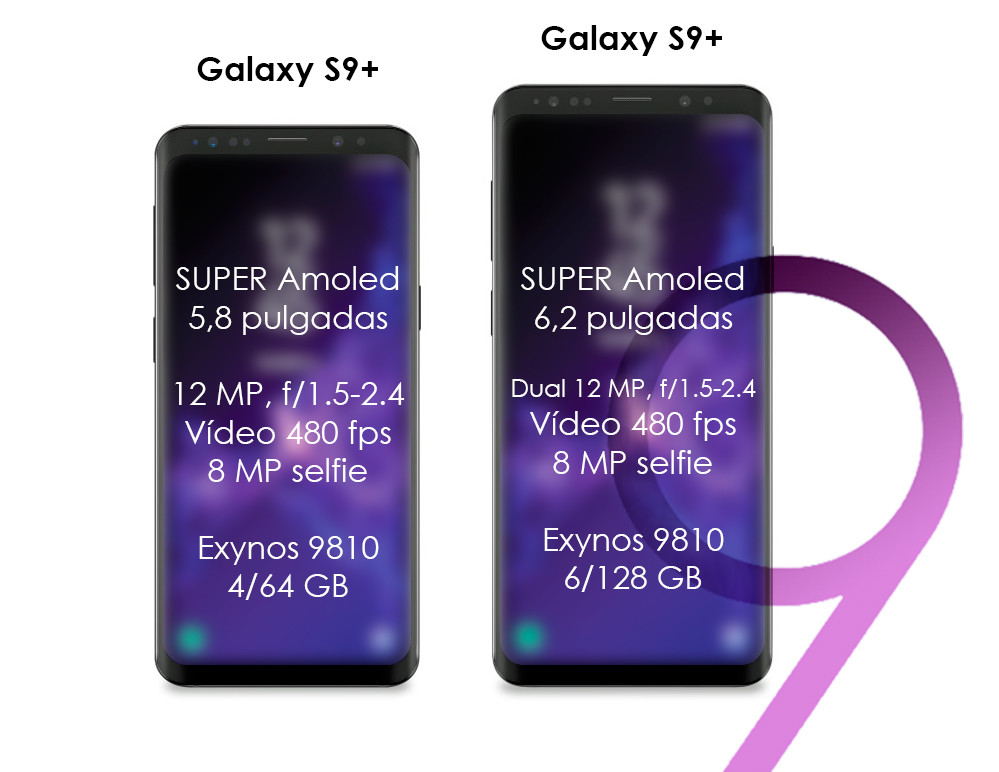 Los samsung Galaxy S9 y S9+ presentación